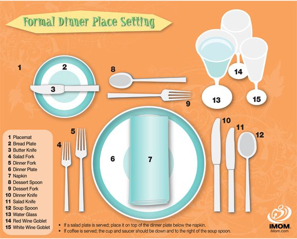 Planning A 50th Birthday Party Place Setting