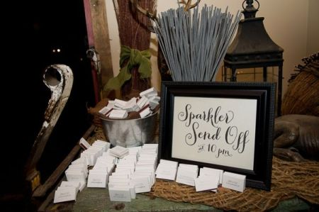 Sparklers For Weddings Presentation