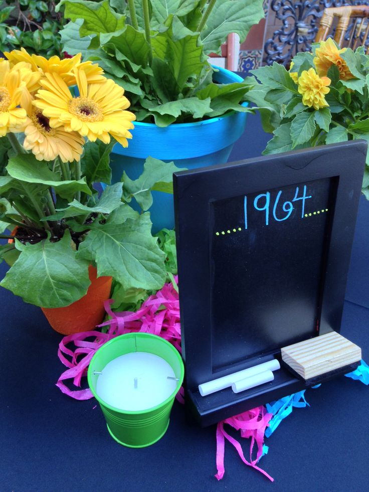 50th Birthday Party Chalkboard Decoration Idea