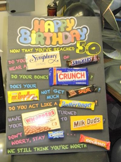 50th Birthday Party Decorations Candy Bar Poster