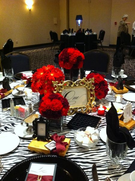 80th Birthday Decorations Table