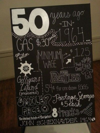 50th Birthday Party Decorations Chalkboard Art