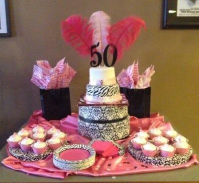 50th Birthday Party Themed Cake Idea