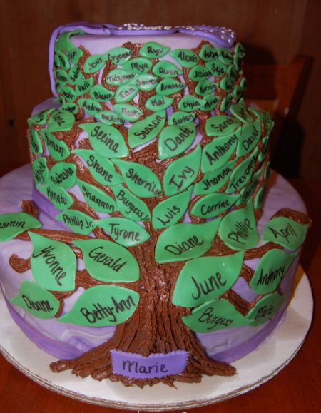Family Tree 80th Birthday Cake Idea