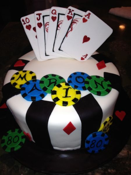 Card 80th Birthday Cake
